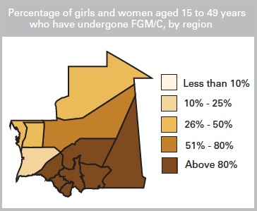 © UNICEF Data: Monitoring the Situation of Children and Women. 2013. Country Profile: Mauretanien.
