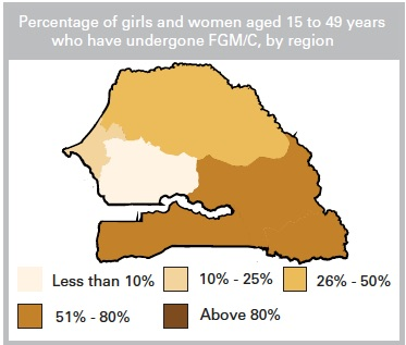 © UNICEF Data: Monitoring the Situation of Children and Women. 2016. Country Profile: Senegal.