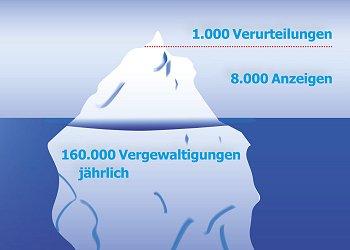 Grafik: Die Spitze des Einsbergs. © TERRE DES FEMMES